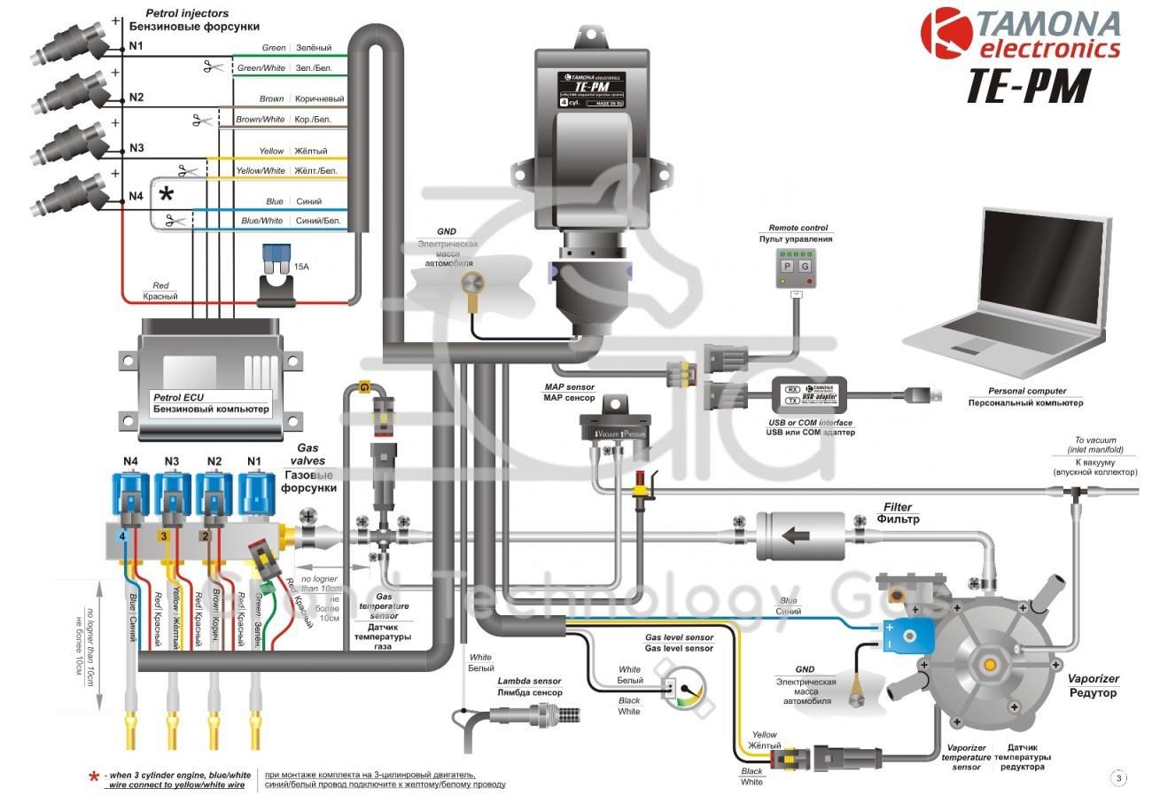 Схема установки ГБО 4 для Tamona