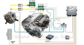 Какие особенности характерны для ГБО Elpigaz 4 поколения